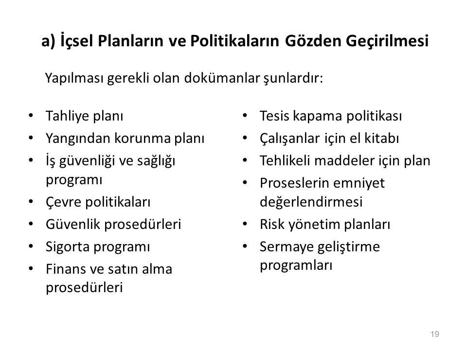 a) İçsel Planların ve Politikaların Gözden Geçirilmesi Tahliye planı Yangından korunma planı İş güvenliği ve sağlığı programı Çevre politikaları Güvenlik prosedürleri Sigorta programı Finans ve satın alma prosedürleri Tesis kapama politikası Çalışanlar için el kitabı Tehlikeli maddeler için plan Proseslerin emniyet değerlendirmesi Risk yönetim planları Sermaye geliştirme programları 19 Yapılması gerekli olan dokümanlar şunlardır: