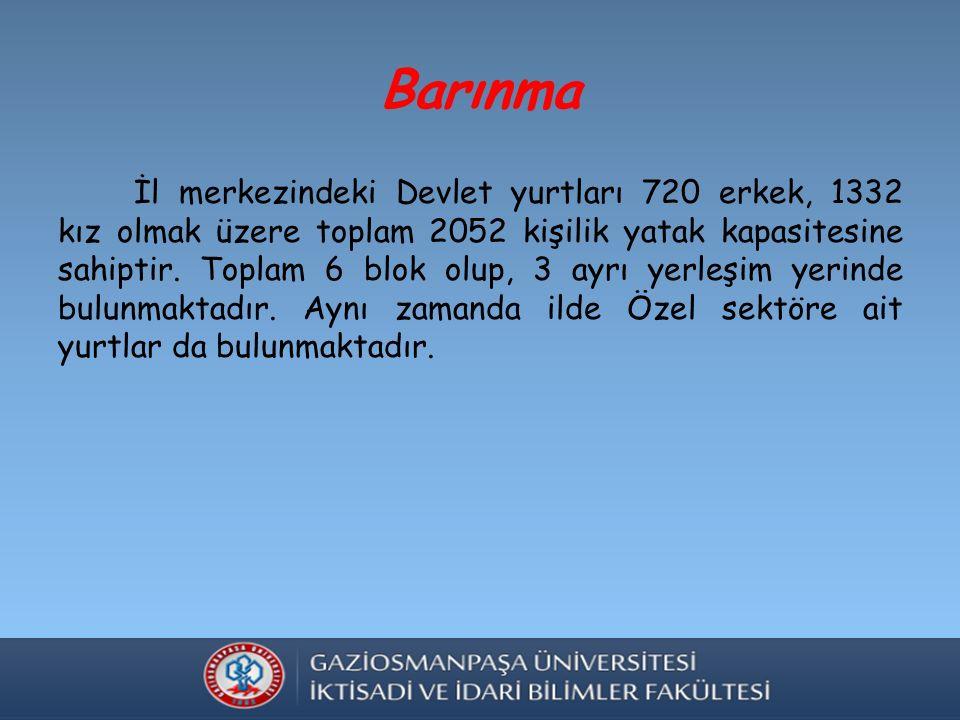 Barınma İl merkezindeki Devlet yurtları 720 erkek, 1332 kız olmak üzere toplam 2052 kişilik yatak kapasitesine sahiptir.