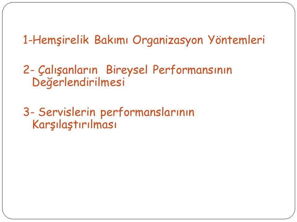 1-Hemşirelik Bakımı Organizasyon Yöntemleri 2- Çalışanların Bireysel Performansının Değerlendirilmesi 3- Servislerin performanslarının Karşılaştırılma