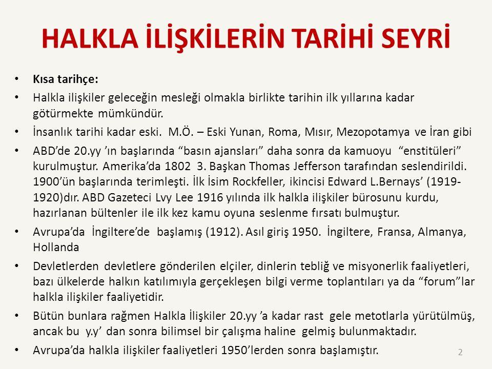 HALKLA İLİŞKİLER SÜRECİ 1.