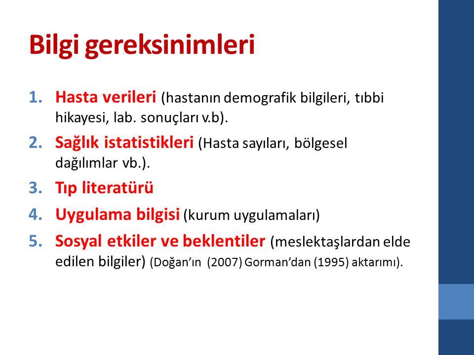 Bilgi gereksinimleri 1.Hasta verileri (hastanın demografik bilgileri, tıbbi hikayesi, lab.