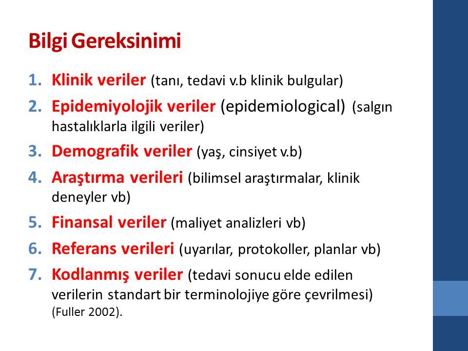 Bilgi Gereksinimi 1.Klinik veriler (tanı, tedavi v.b klinik bulgular) 2.Epidemiyolojik veriler (epidemiological) (salgın hastalıklarla ilgili veriler) 3.Demografik veriler (yaş, cinsiyet v.b) 4.Araştırma verileri (bilimsel araştırmalar, klinik deneyler vb) 5.Finansal veriler (maliyet analizleri vb) 6.Referans verileri (uyarılar, protokoller, planlar vb) 7.Kodlanmış veriler (tedavi sonucu elde edilen verilerin standart bir terminolojiye göre çevrilmesi) (Fuller 2002).