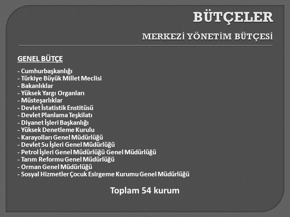GENEL BÜTÇE - Cumhurbaşkanlığı - Türkiye Büyük Millet Meclisi - Bakanlıklar - Yüksek Yargı Organları - Müsteşarlıklar - Devlet İstatistik Enstitüsü -