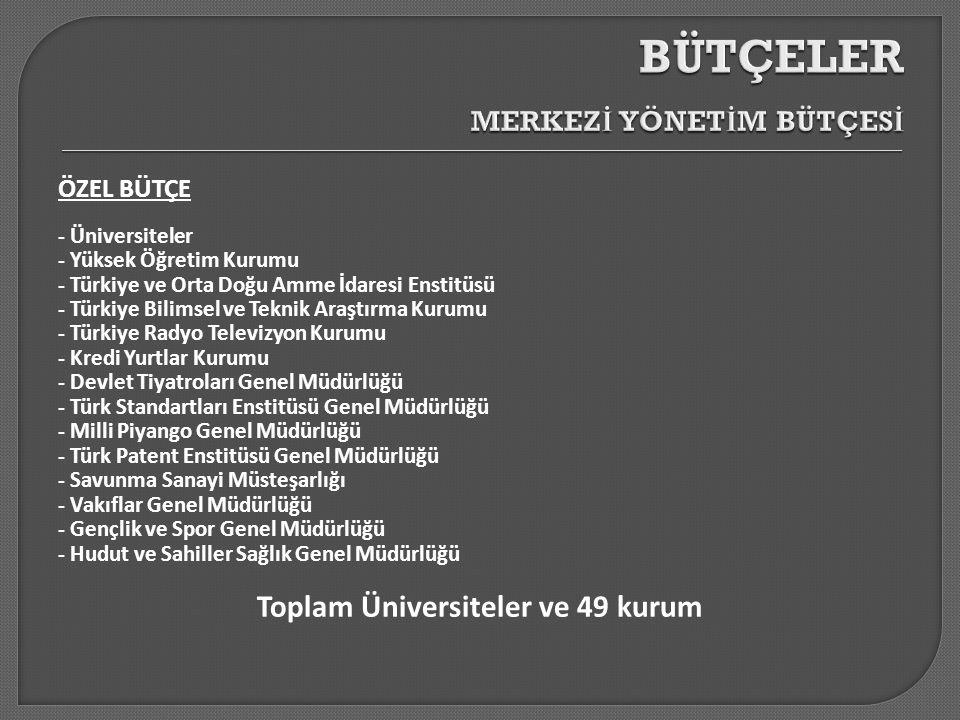 ÖZEL BÜTÇE - Üniversiteler - Yüksek Öğretim Kurumu - Türkiye ve Orta Doğu Amme İdaresi Enstitüsü - Türkiye Bilimsel ve Teknik Araştırma Kurumu - Türki