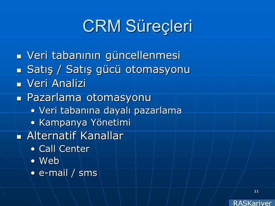 RASKariyer 11 CRM Süreçleri Veri tabanının güncellenmesi Veri tabanının güncellenmesi Satış / Satış gücü otomasyonu Satış / Satış gücü otomasyonu Veri Analizi Veri Analizi Pazarlama otomasyonu Pazarlama otomasyonu Veri tabanına dayalı pazarlamaVeri tabanına dayalı pazarlama Kampanya YönetimiKampanya Yönetimi Alternatif Kanallar Alternatif Kanallar Call CenterCall Center WebWeb e-mail / smse-mail / sms