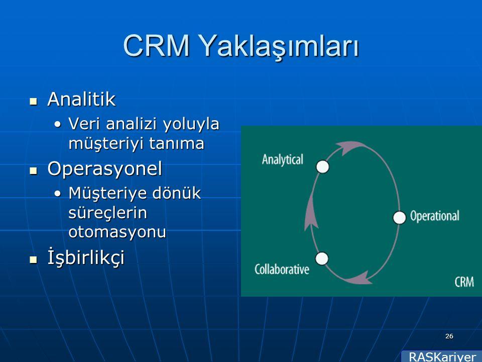 RASKariyer 26 CRM Yaklaşımları Analitik Analitik Veri analizi yoluyla müşteriyi tanımaVeri analizi yoluyla müşteriyi tanıma Operasyonel Operasyonel Müşteriye dönük süreçlerin otomasyonuMüşteriye dönük süreçlerin otomasyonu İşbirlikçi İşbirlikçi