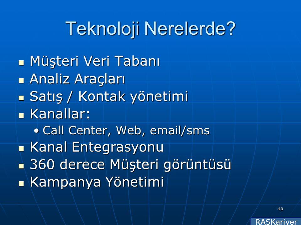 RASKariyer 40 Teknoloji Nerelerde.