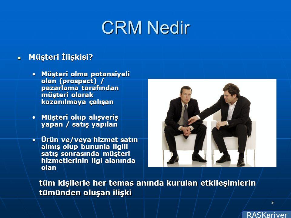 5 CRM Nedir Müşteri İlişkisi. Müşteri İlişkisi.