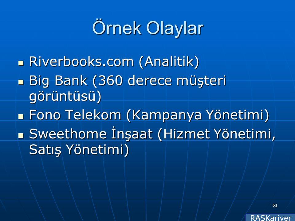 RASKariyer 61 Örnek Olaylar Riverbooks.com (Analitik) Riverbooks.com (Analitik) Big Bank (360 derece müşteri görüntüsü) Big Bank (360 derece müşteri görüntüsü) Fono Telekom (Kampanya Yönetimi) Fono Telekom (Kampanya Yönetimi) Sweethome İnşaat (Hizmet Yönetimi, Satış Yönetimi) Sweethome İnşaat (Hizmet Yönetimi, Satış Yönetimi)