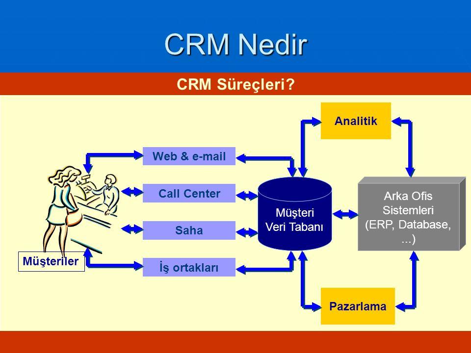 RASKariyer 8 Müşteri Veri Tabanı Arka Ofis Sistemleri (ERP, Database,...) Analitik Pazarlama Call Center Web & e-mail İş ortakları Saha Müşteriler CRM Süreçleri.