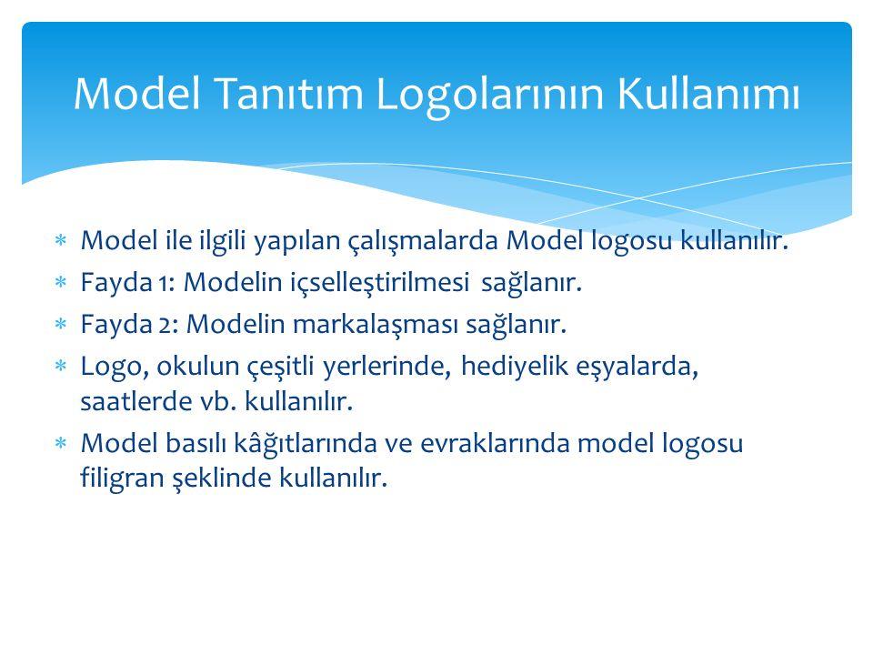 Model ile ilgili yapılan çalışmalarda Model logosu kullanılır.  Fayda 1: Modelin içselleştirilmesi sağlanır.  Fayda 2: Modelin markalaşması sağlan