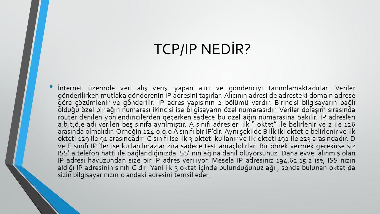 TCP/IP NEDİR. İnternet üzerinde veri alış verişi yapan alıcı ve göndericiyi tanımlamaktadırlar.