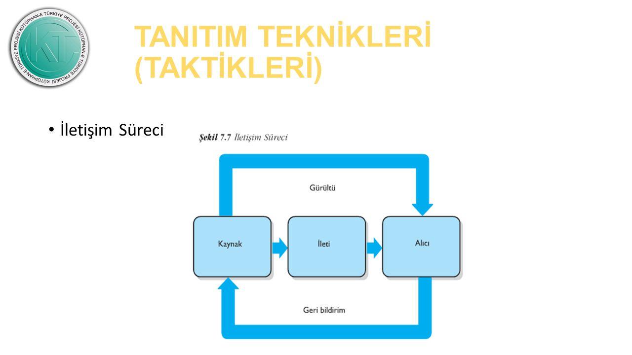 TANITIM TEKNİKLERİ (TAKTİKLERİ) İletişim Süreci