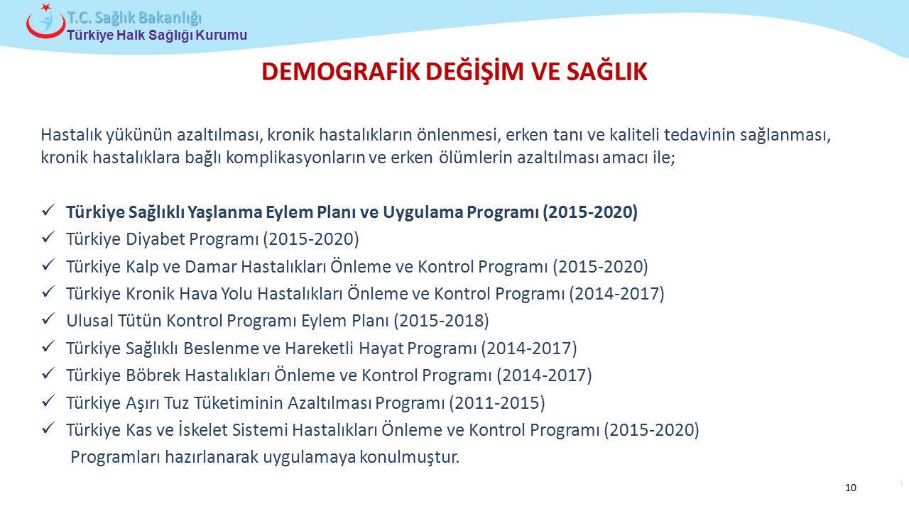 Çocuk ve Ergen Sağlığı Daire Başkanlığı Türkiye Halk Sağlığı Kurumu T.C. Sağlık Bakanlığı DEMOGRAFİK DEĞİŞİM VE SAĞLIK Hastalık yükünün azaltılması, k