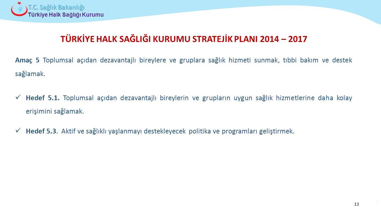 Çocuk ve Ergen Sağlığı Daire Başkanlığı Türkiye Halk Sağlığı Kurumu T.C. Sağlık Bakanlığı TÜRKİYE HALK SAĞLIĞI KURUMU STRATEJİK PLANI 2014 – 2017 Amaç