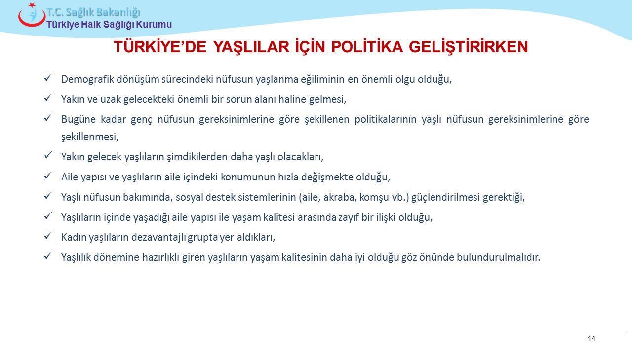 Çocuk ve Ergen Sağlığı Daire Başkanlığı Türkiye Halk Sağlığı Kurumu T.C. Sağlık Bakanlığı TÜRKİYE'DE YAŞLILAR İÇİN POLİTİKA GELİŞTİRİRKEN Demografik d