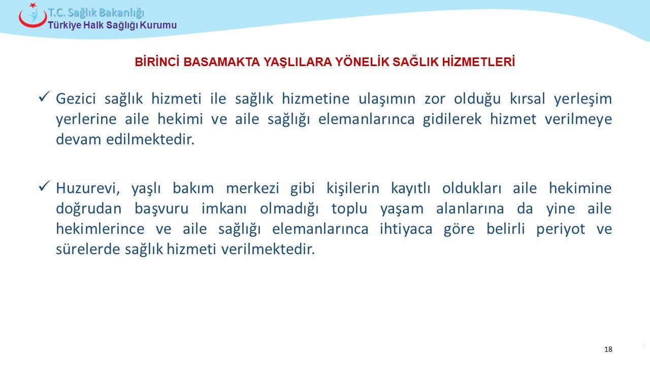 Çocuk ve Ergen Sağlığı Daire Başkanlığı Türkiye Halk Sağlığı Kurumu T.C. Sağlık Bakanlığı BİRİNCİ BASAMAKTA YAŞLILARA YÖNELİK SAĞLIK HİZMETLERİ Gezici