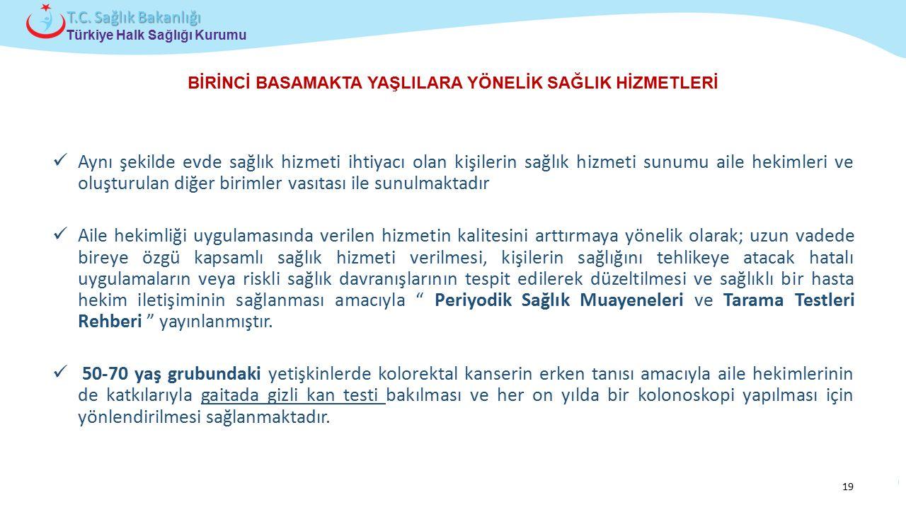 Çocuk ve Ergen Sağlığı Daire Başkanlığı Türkiye Halk Sağlığı Kurumu T.C. Sağlık Bakanlığı BİRİNCİ BASAMAKTA YAŞLILARA YÖNELİK SAĞLIK HİZMETLERİ Aynı ş
