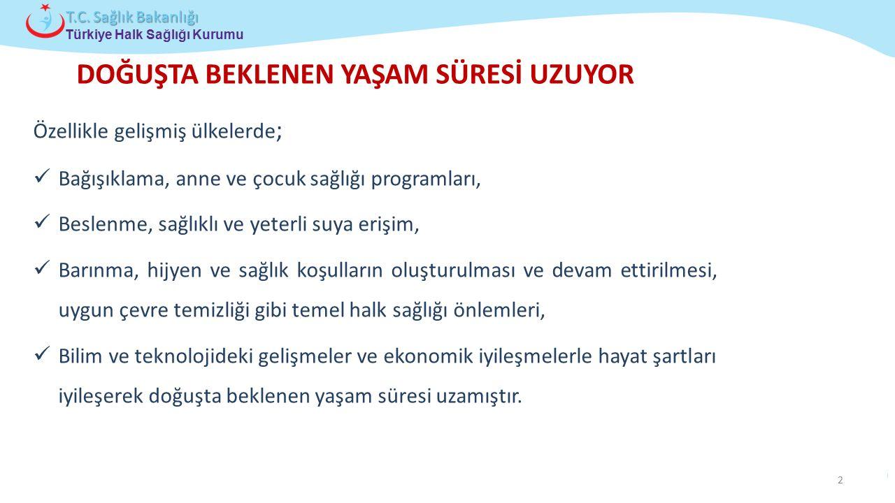 Çocuk ve Ergen Sağlığı Daire Başkanlığı Türkiye Halk Sağlığı Kurumu T.C. Sağlık Bakanlığı Özellikle gelişmiş ülkelerde ; Bağışıklama, anne ve çocuk sa