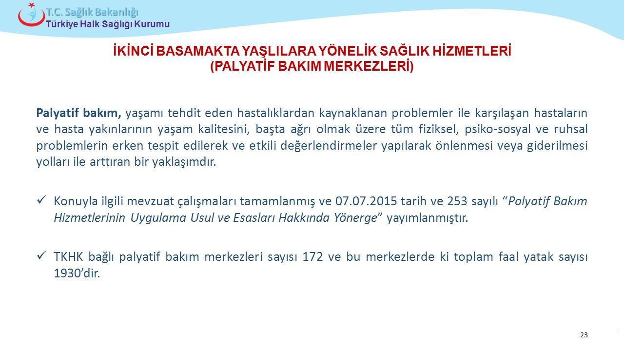Çocuk ve Ergen Sağlığı Daire Başkanlığı Türkiye Halk Sağlığı Kurumu T.C. Sağlık Bakanlığı İKİNCİ BASAMAKTA YAŞLILARA YÖNELİK SAĞLIK HİZMETLERİ (PALYAT