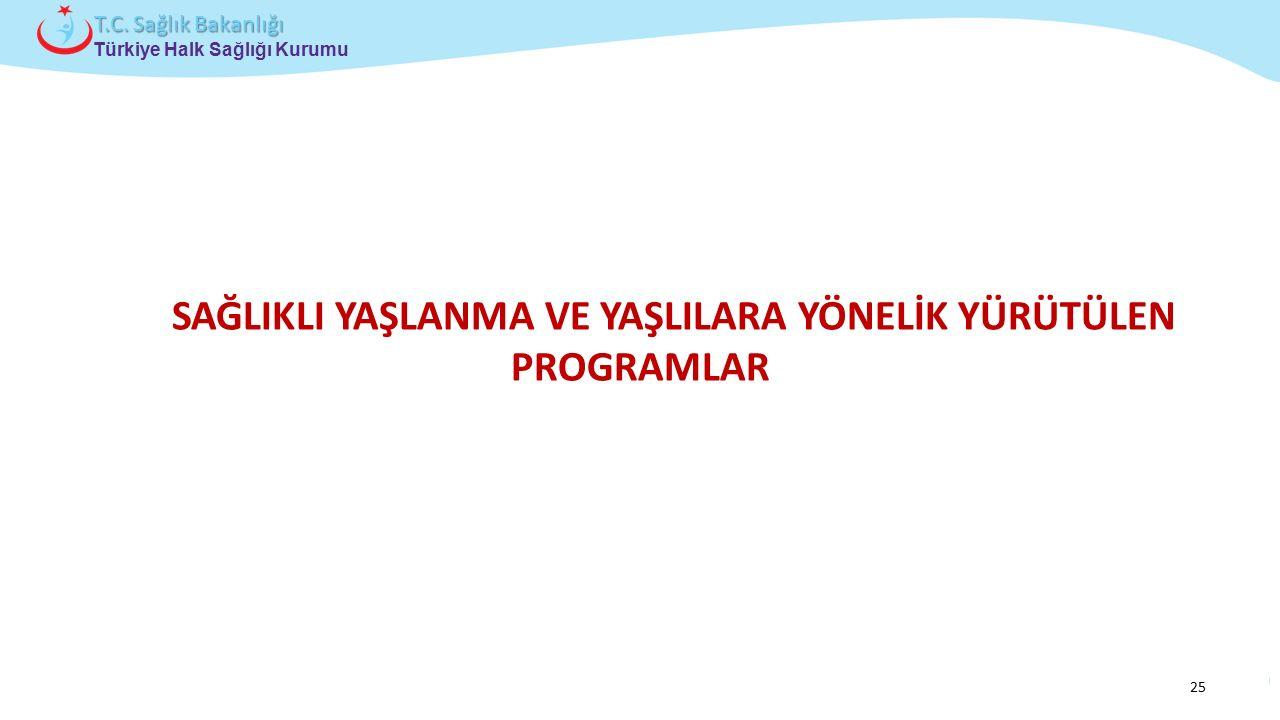 Çocuk ve Ergen Sağlığı Daire Başkanlığı Türkiye Halk Sağlığı Kurumu T.C. Sağlık Bakanlığı SAĞLIKLI YAŞLANMA VE YAŞLILARA YÖNELİK YÜRÜTÜLEN PROGRAMLAR