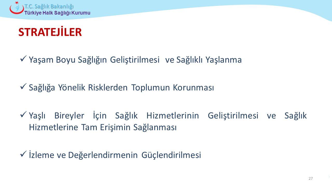 Çocuk ve Ergen Sağlığı Daire Başkanlığı Türkiye Halk Sağlığı Kurumu T.C. Sağlık Bakanlığı STRATEJİLER Yaşam Boyu Sağlığın Geliştirilmesi ve Sağlıklı Y