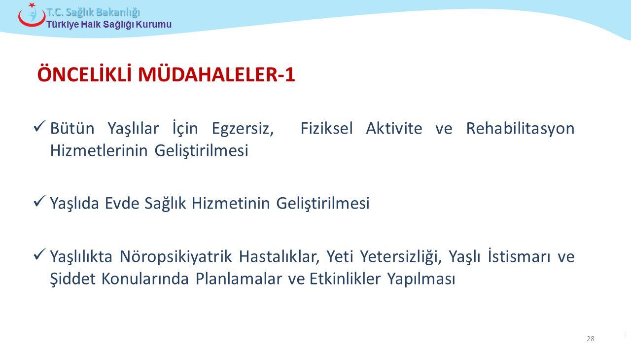 Çocuk ve Ergen Sağlığı Daire Başkanlığı Türkiye Halk Sağlığı Kurumu T.C. Sağlık Bakanlığı ÖNCELİKLİ MÜDAHALELER-1 Bütün Yaşlılar İçin Egzersiz, Fiziks