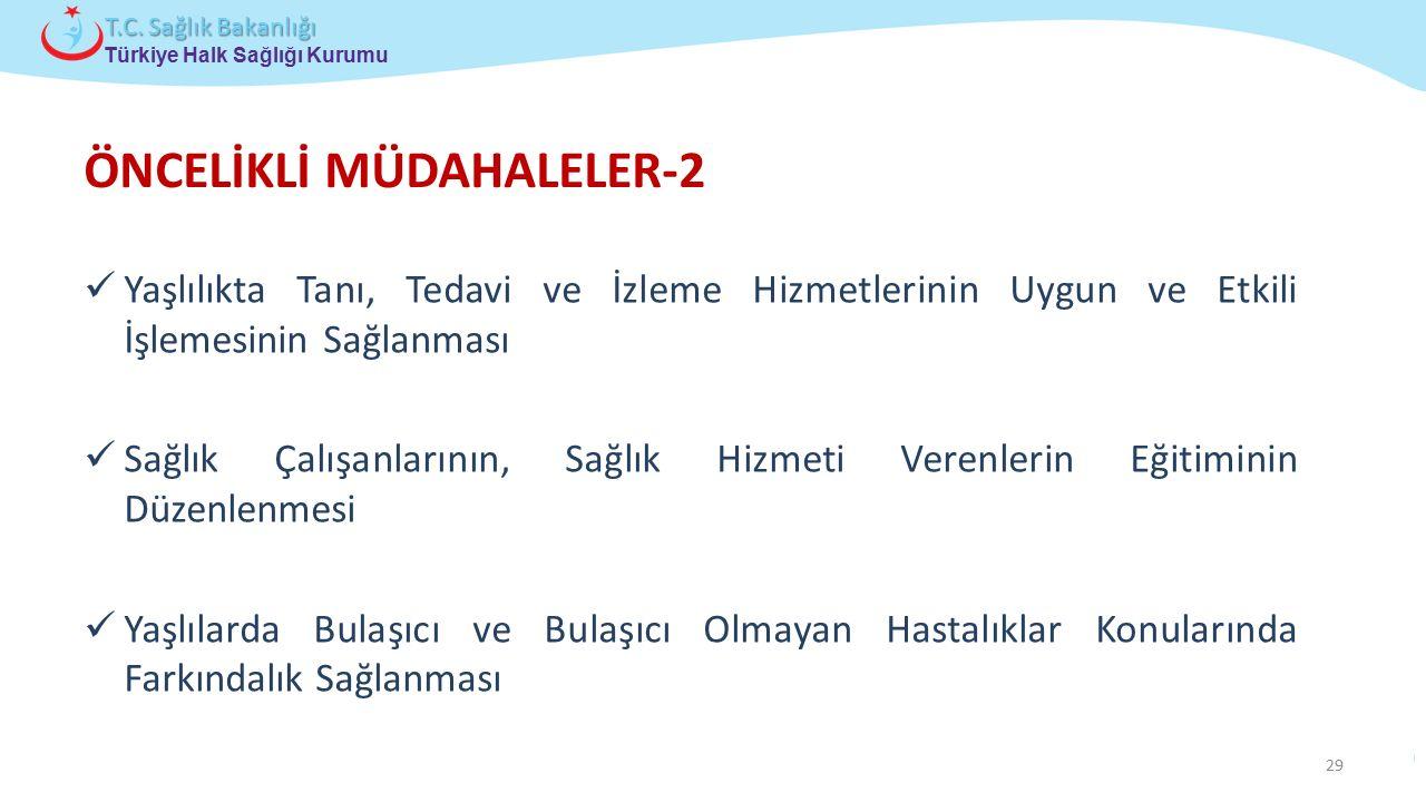 Çocuk ve Ergen Sağlığı Daire Başkanlığı Türkiye Halk Sağlığı Kurumu T.C. Sağlık Bakanlığı ÖNCELİKLİ MÜDAHALELER-2 Yaşlılıkta Tanı, Tedavi ve İzleme Hi