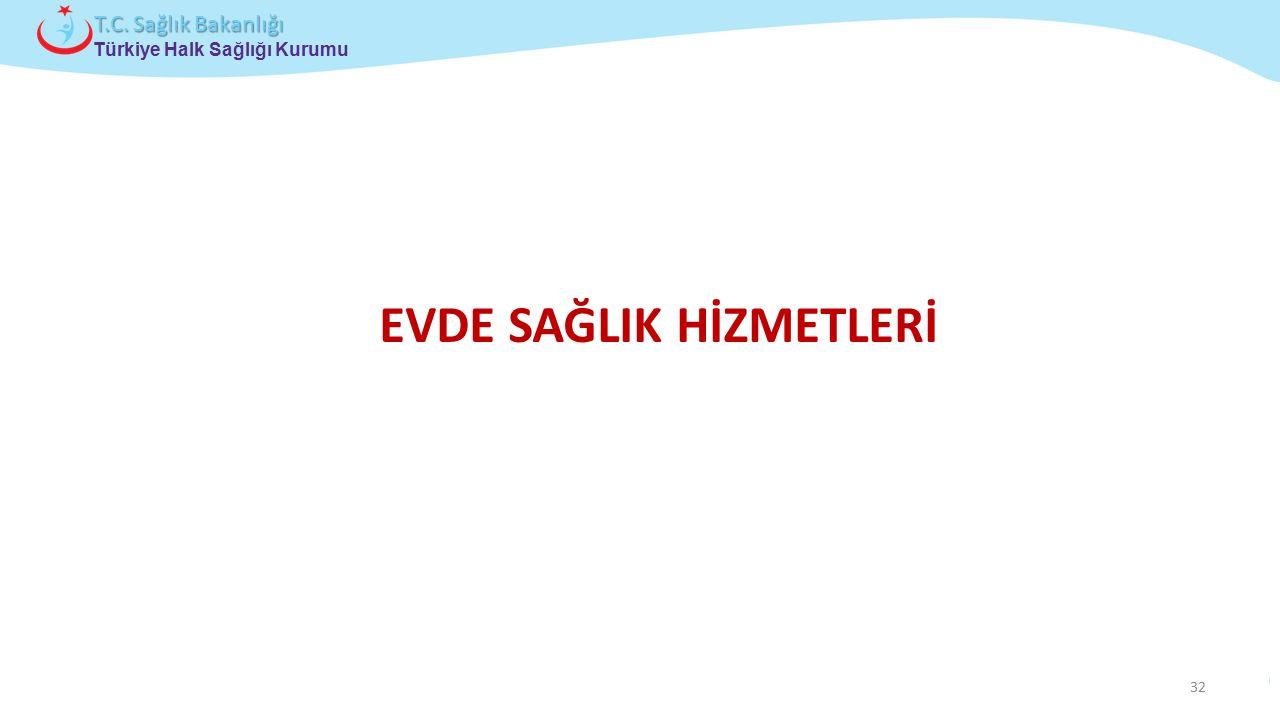 Çocuk ve Ergen Sağlığı Daire Başkanlığı Türkiye Halk Sağlığı Kurumu T.C. Sağlık Bakanlığı 32 EVDE SAĞLIK HİZMETLERİ