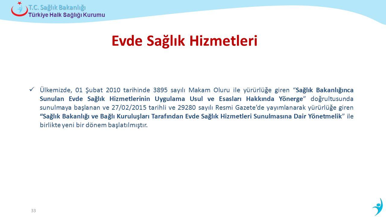 Çocuk ve Ergen Sağlığı Daire Başkanlığı Türkiye Halk Sağlığı Kurumu T.C. Sağlık Bakanlığı 33 Ülkemizde, 01 Şubat 2010 tarihinde 3895 sayılı Makam Olur