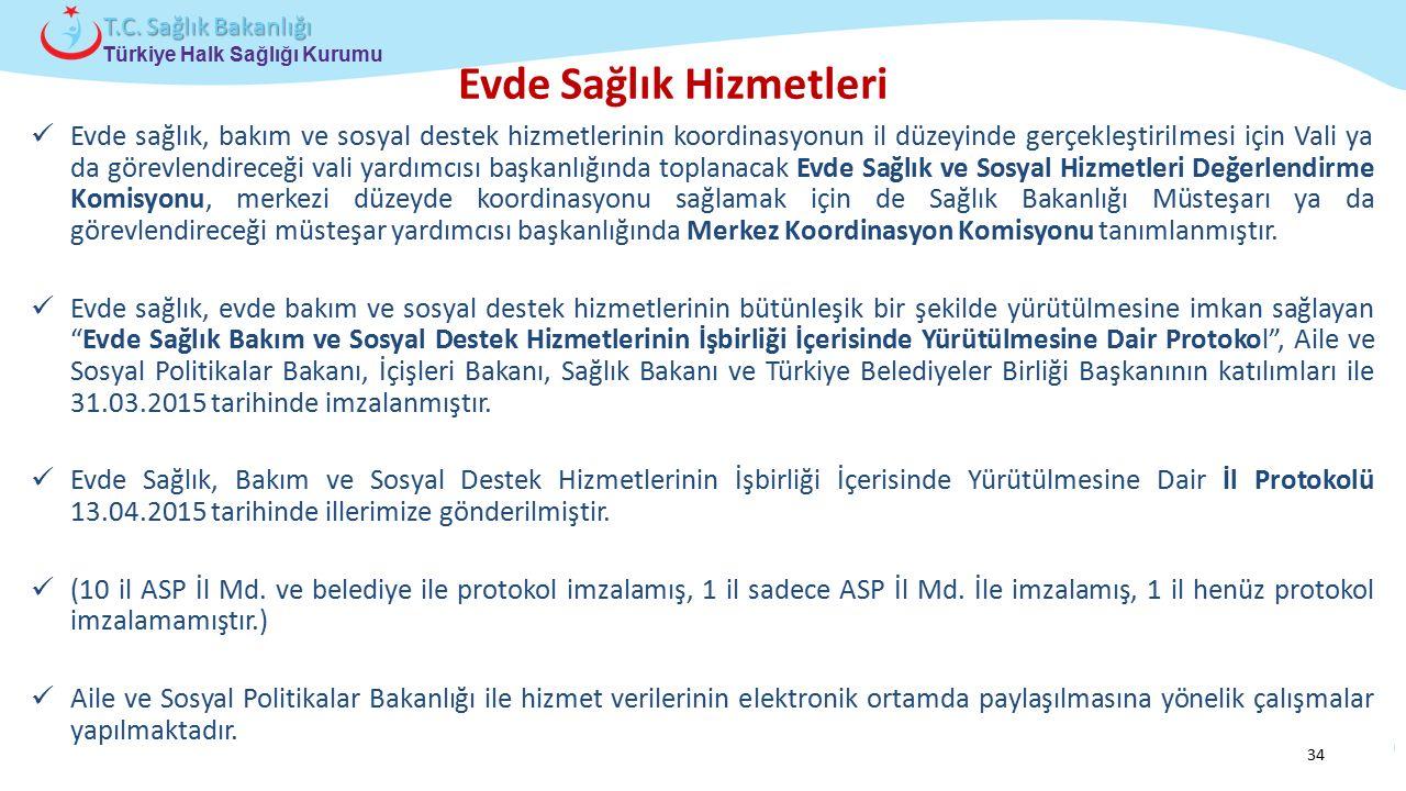 Çocuk ve Ergen Sağlığı Daire Başkanlığı Türkiye Halk Sağlığı Kurumu T.C. Sağlık Bakanlığı Evde Sağlık Hizmetleri Evde sağlık, bakım ve sosyal destek h