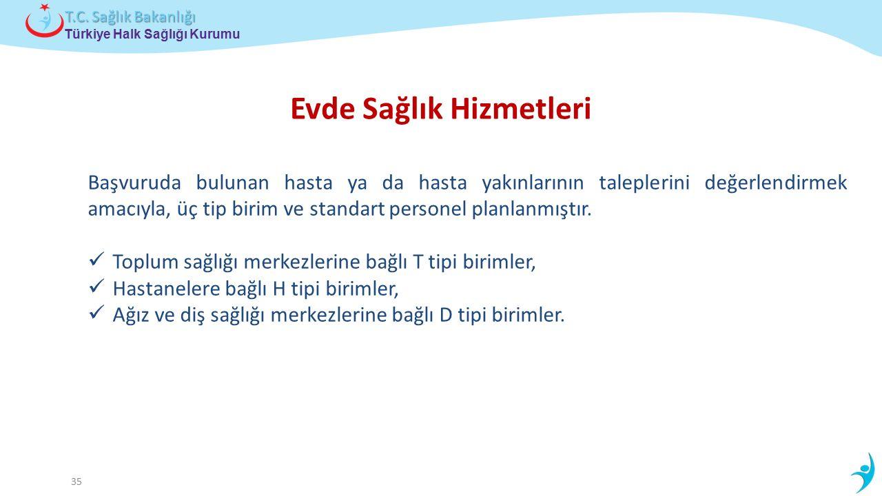 Çocuk ve Ergen Sağlığı Daire Başkanlığı Türkiye Halk Sağlığı Kurumu T.C. Sağlık Bakanlığı 35 Başvuruda bulunan hasta ya da hasta yakınlarının talepler