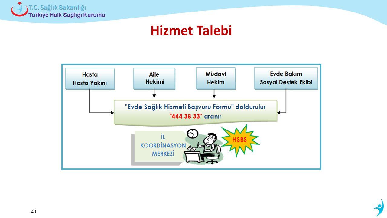 Çocuk ve Ergen Sağlığı Daire Başkanlığı Türkiye Halk Sağlığı Kurumu T.C. Sağlık Bakanlığı 40 Hizmet Talebi