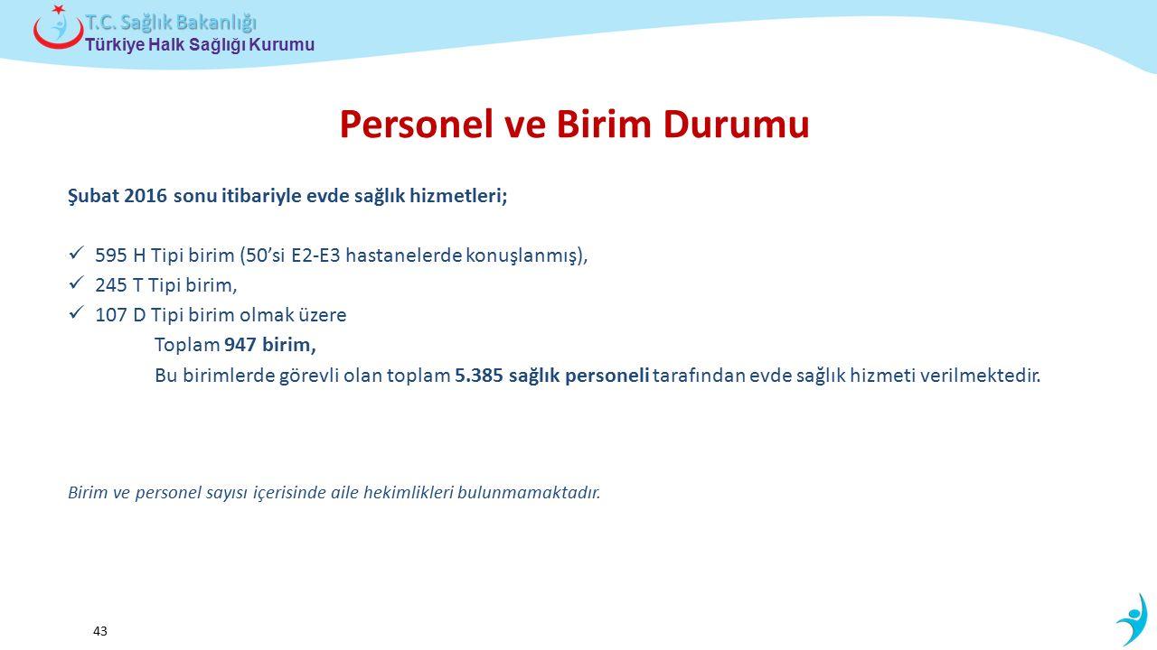 Çocuk ve Ergen Sağlığı Daire Başkanlığı Türkiye Halk Sağlığı Kurumu T.C. Sağlık Bakanlığı 43 Personel ve Birim Durumu Şubat 2016 sonu itibariyle evde