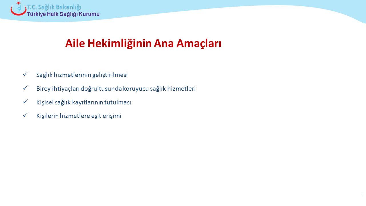 Çocuk ve Ergen Sağlığı Daire Başkanlığı Türkiye Halk Sağlığı Kurumu T.C. Sağlık Bakanlığı Sağlık hizmetlerinin geliştirilmesi Birey ihtiyaçları doğrul