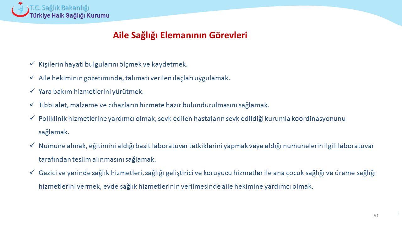 Çocuk ve Ergen Sağlığı Daire Başkanlığı Türkiye Halk Sağlığı Kurumu T.C. Sağlık Bakanlığı 51 Kişilerin hayati bulgularını ölçmek ve kaydetmek. Aile he
