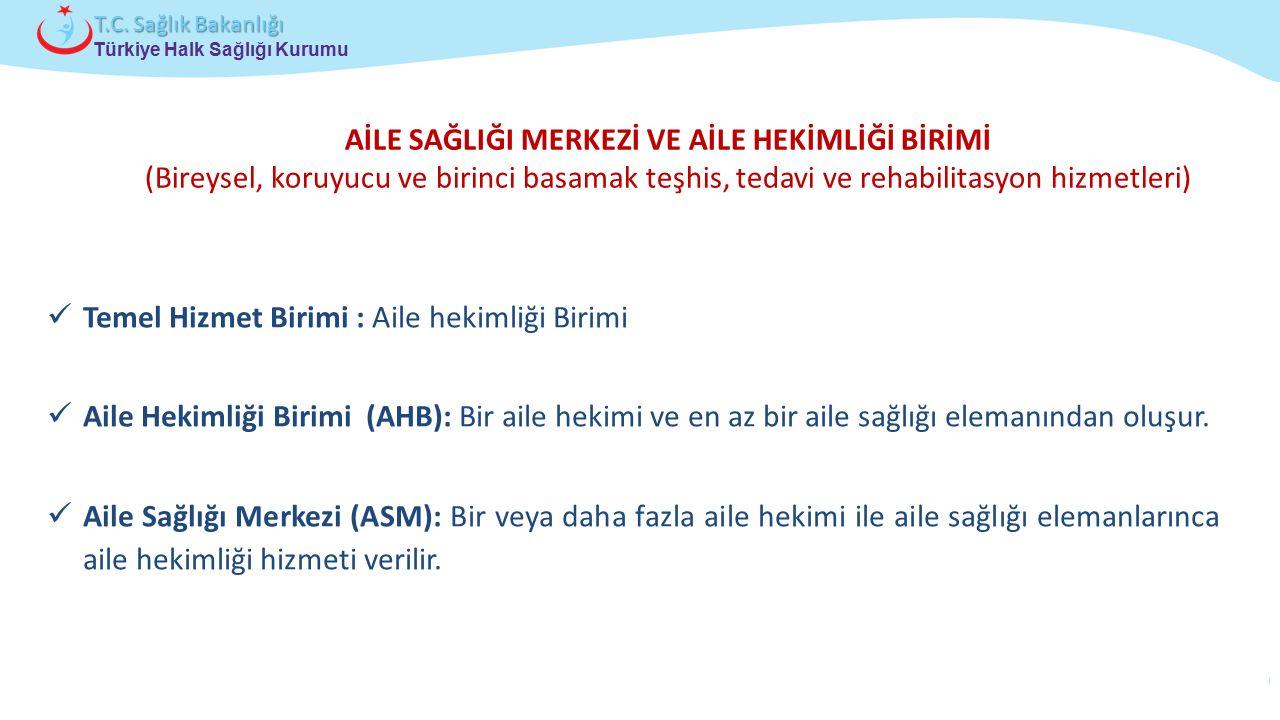 Çocuk ve Ergen Sağlığı Daire Başkanlığı Türkiye Halk Sağlığı Kurumu T.C. Sağlık Bakanlığı Temel Hizmet Birimi : Aile hekimliği Birimi Aile Hekimliği B