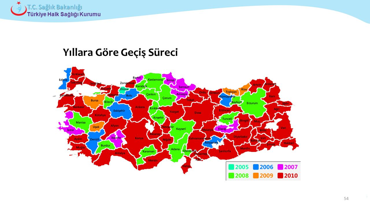 Çocuk ve Ergen Sağlığı Daire Başkanlığı Türkiye Halk Sağlığı Kurumu T.C. Sağlık Bakanlığı Yıllara Göre Geçiş Süreci 54