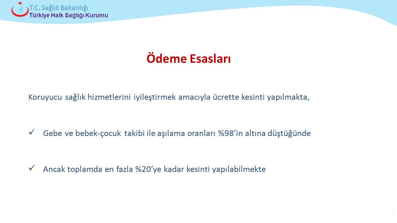 Çocuk ve Ergen Sağlığı Daire Başkanlığı Türkiye Halk Sağlığı Kurumu T.C. Sağlık Bakanlığı Koruyucu sağlık hizmetlerini iyileştirmek amacıyla ücrette k