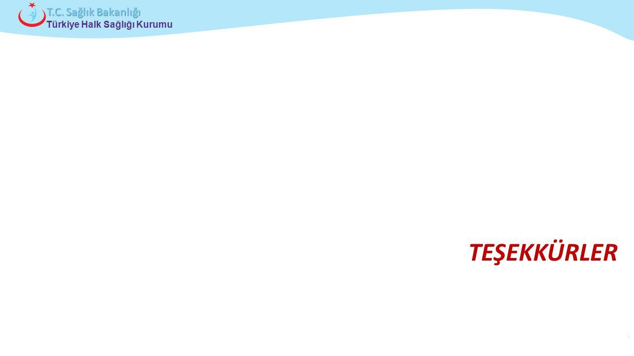 Çocuk ve Ergen Sağlığı Daire Başkanlığı Türkiye Halk Sağlığı Kurumu T.C. Sağlık Bakanlığı TEŞEKKÜRLER