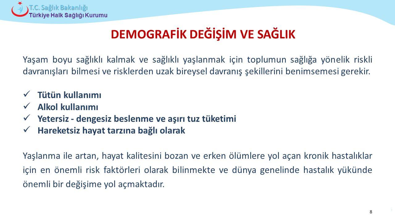 Çocuk ve Ergen Sağlığı Daire Başkanlığı Türkiye Halk Sağlığı Kurumu T.C. Sağlık Bakanlığı DEMOGRAFİK DEĞİŞİM VE SAĞLIK Yaşam boyu sağlıklı kalmak ve s