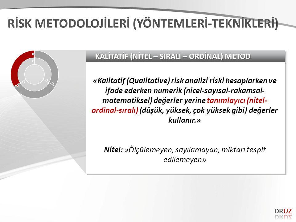 KALİTATİF (NİTEL – SIRALI – ORDİNAL) METOD «Kalitatif (Qualitative) risk analizi riski hesaplarken ve ifade ederken numerik (nicel-sayısal-rakamsal- m