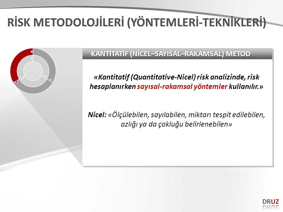 KANTİTATİF (NİCEL–SAYISAL–RAKAMSAL) METOD «Kantitatif (Quantitative-Nicel) risk analizinde, risk hesaplanırken sayısal-rakamsal yöntemler kullanılır.»