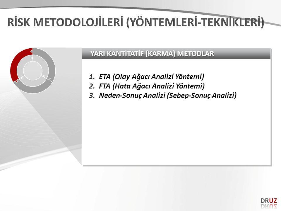 YARI KANTİTATİF (KARMA) METODLAR 1.ETA (Olay Ağacı Analizi Yöntemi) 2.FTA (Hata Ağacı Analizi Yöntemi) 3.Neden-Sonuç Analizi (Sebep-Sonuç Analizi) 1.E