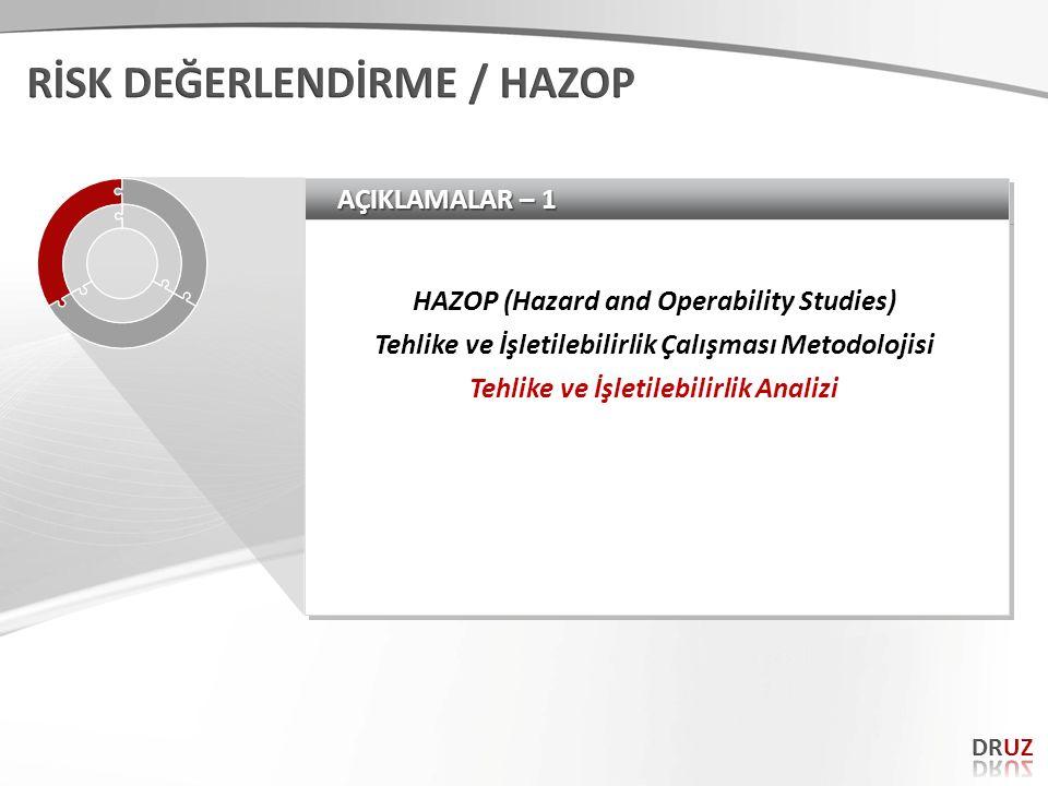 AÇIKLAMALAR – 1 HAZOP (Hazard and Operability Studies) Tehlike ve İşletilebilirlik Çalışması Metodolojisi Tehlike ve İşletilebilirlik Analizi HAZOP (H