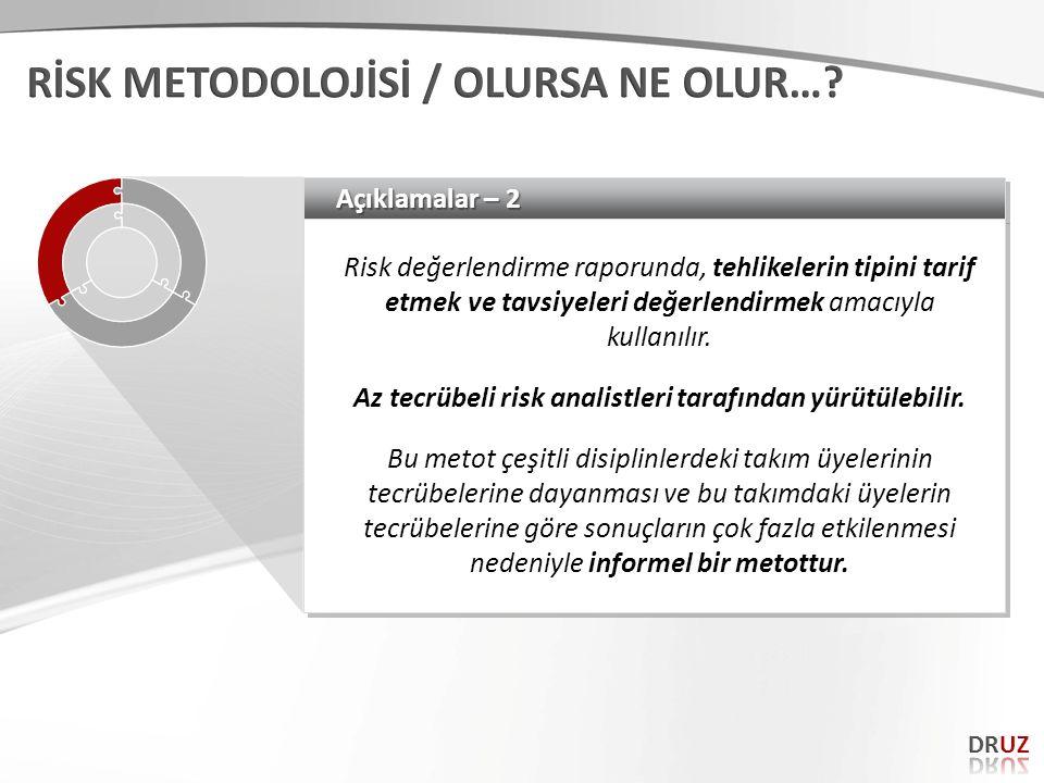 Açıklamalar – 2 Risk değerlendirme raporunda, tehlikelerin tipini tarif etmek ve tavsiyeleri değerlendirmek amacıyla kullanılır. Az tecrübeli risk ana