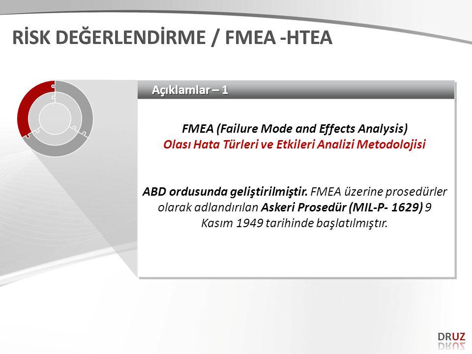 Açıklamlar – 1 FMEA (Failure Mode and Effects Analysis) Olası Hata Türleri ve Etkileri Analizi Metodolojisi ABD ordusunda geliştirilmiştir. FMEA üzeri