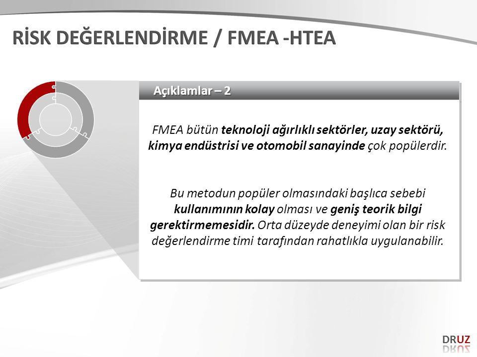 Açıklamlar – 2 FMEA bütün teknoloji ağırlıklı sektörler, uzay sektörü, kimya endüstrisi ve otomobil sanayinde çok popülerdir. Bu metodun popüler olmas