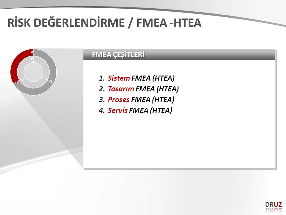 FMEA ÇEŞİTLERİ 1.Sistem FMEA (HTEA) 2.Tasarım FMEA (HTEA) 3.Proses FMEA (HTEA) 4.Servis FMEA (HTEA) 1.Sistem FMEA (HTEA) 2.Tasarım FMEA (HTEA) 3.Prose