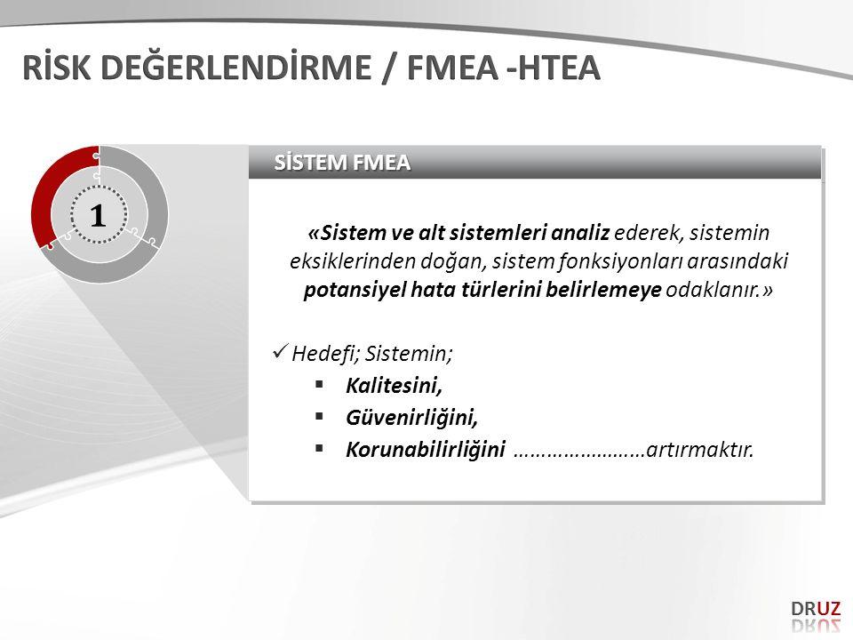 SİSTEM FMEA «Sistem ve alt sistemleri analiz ederek, sistemin eksiklerinden doğan, sistem fonksiyonları arasındaki potansiyel hata türlerini belirleme